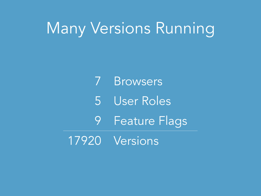 7 Browsers 5 User Roles 9 Feature Flags 17920 V...