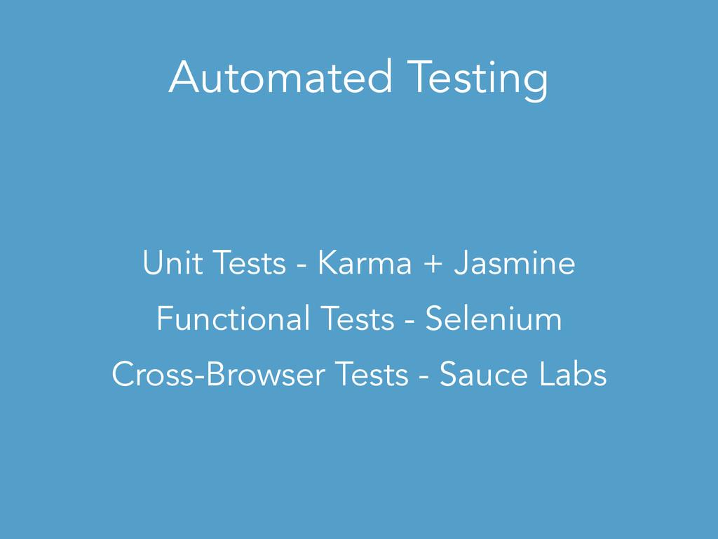 Automated Testing Unit Tests - Karma + Jasmine ...