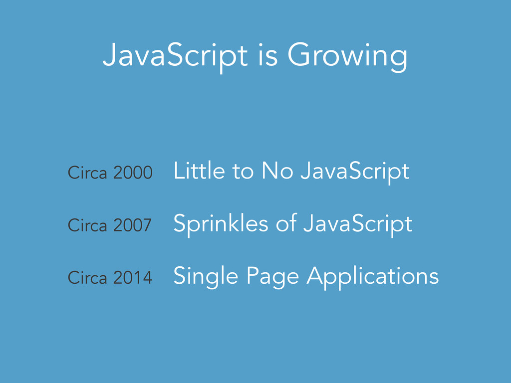 JavaScript is Growing Circa 2000 Little to No J...