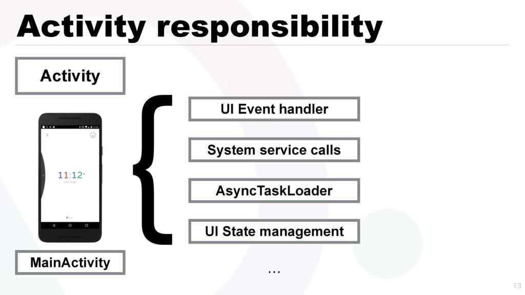 Activity responsibility  Activity MainActivit...