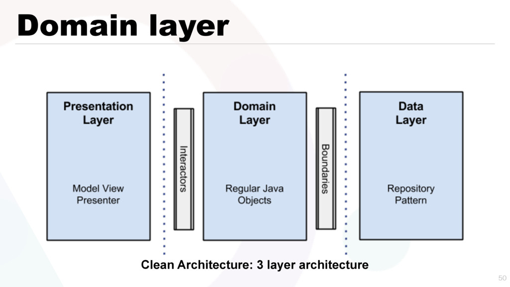 Domain layer  Clean Architecture: 3 layer arc...
