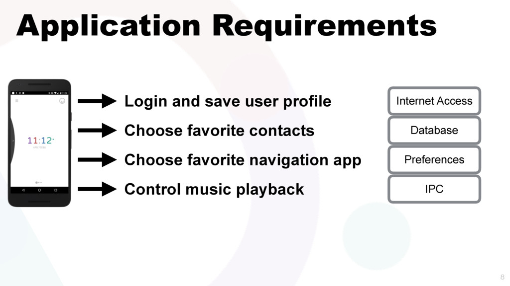 Application Requirements Login and save user ...