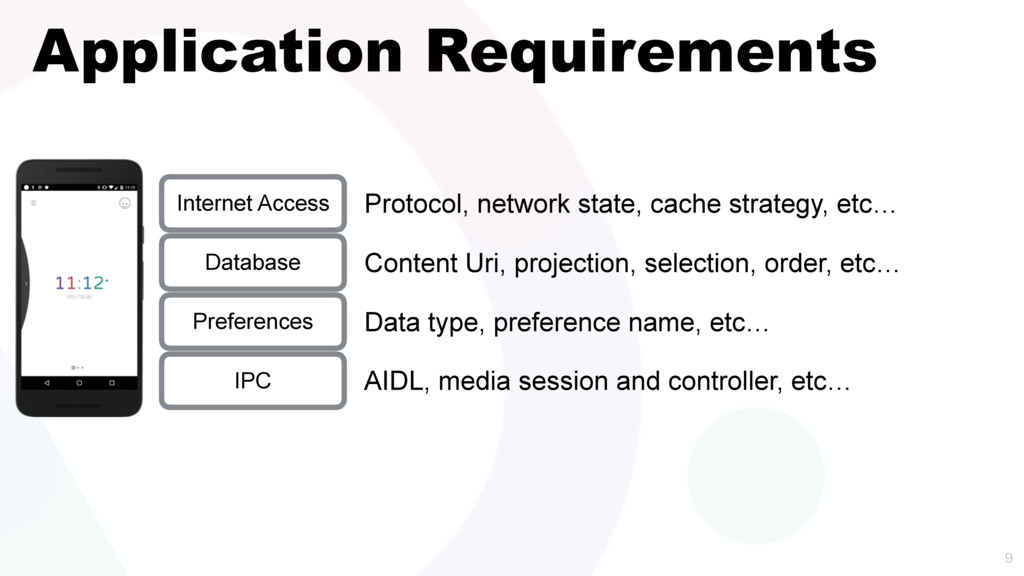 Application Requirements Internet Access Data...