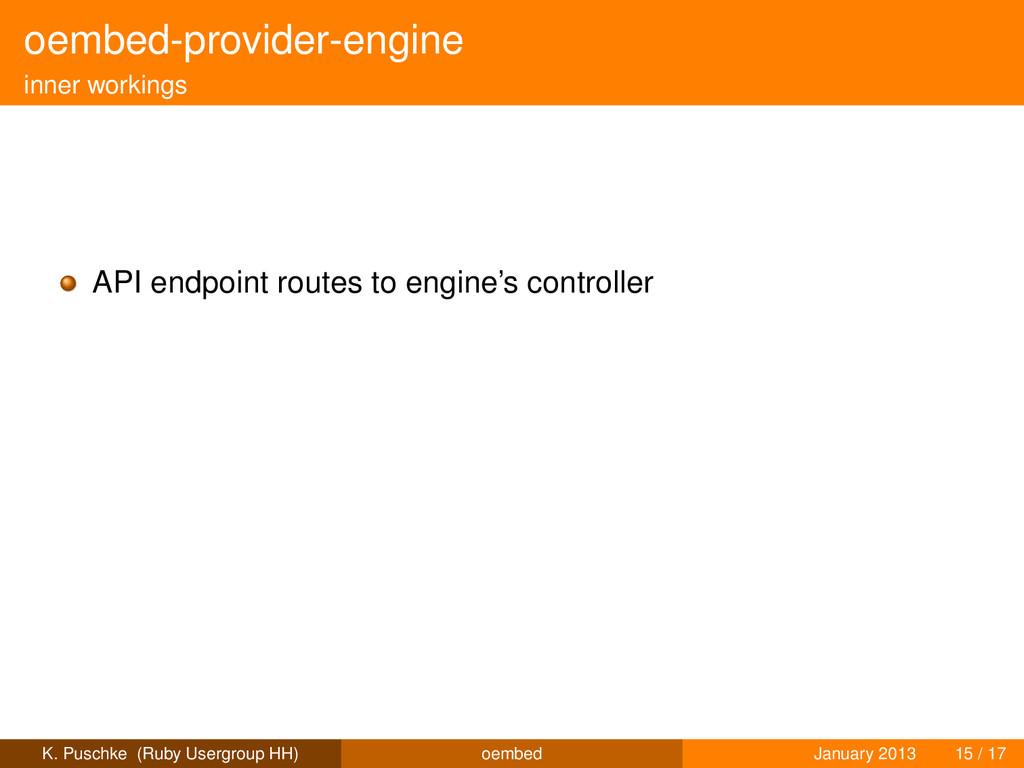 oembed-provider-engine inner workings API endpo...