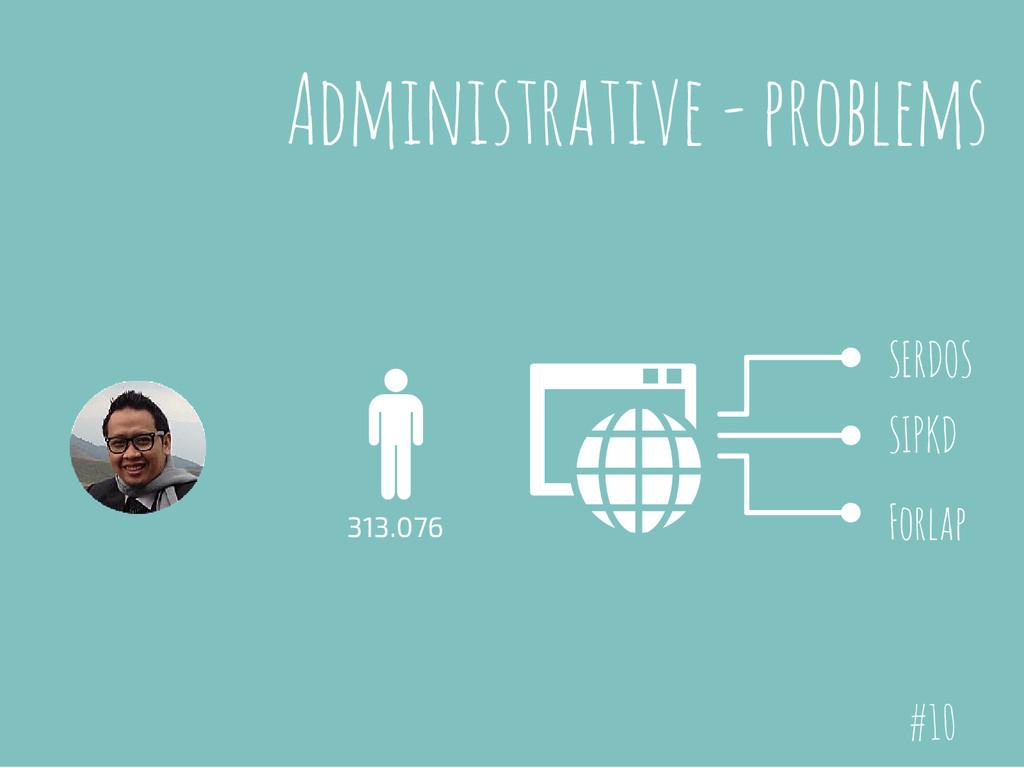 Administrative - problems 313.076 Forlap SIPKD ...
