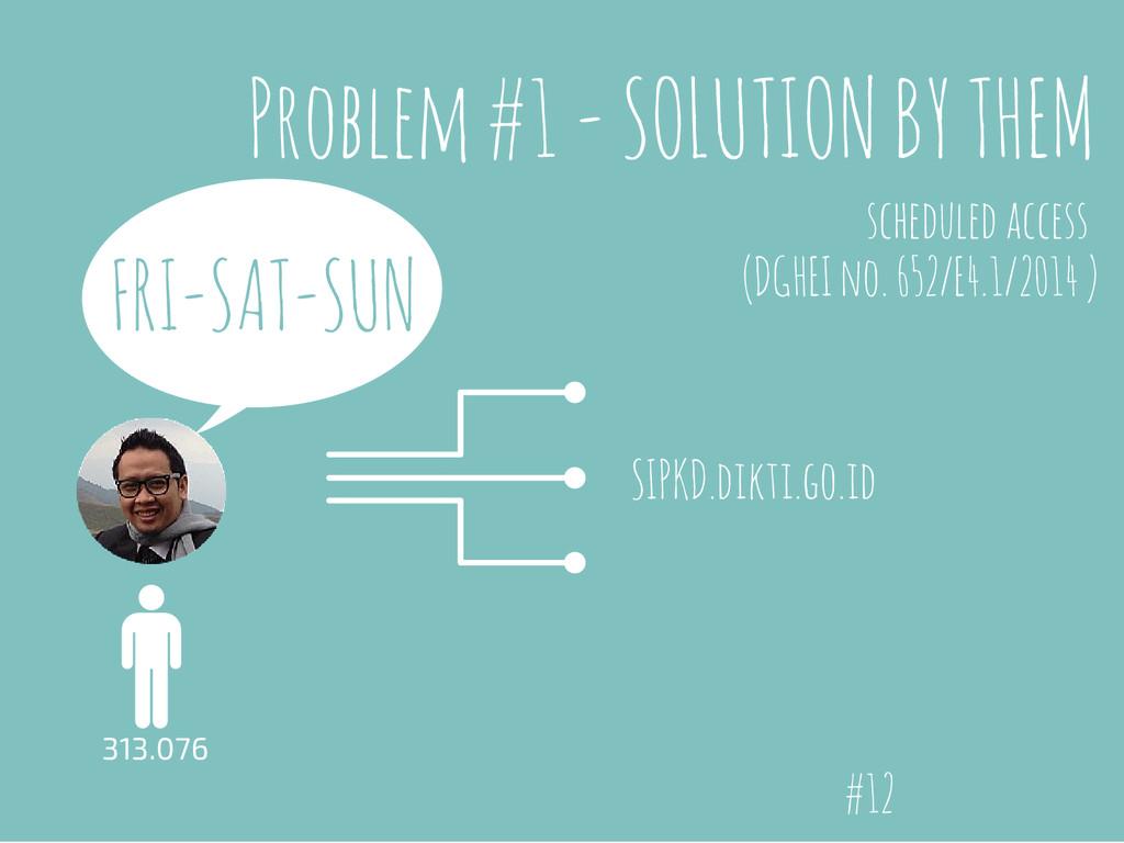 Problem #1 - SOLUTION BY THEM 313.076 SIPKD.dik...