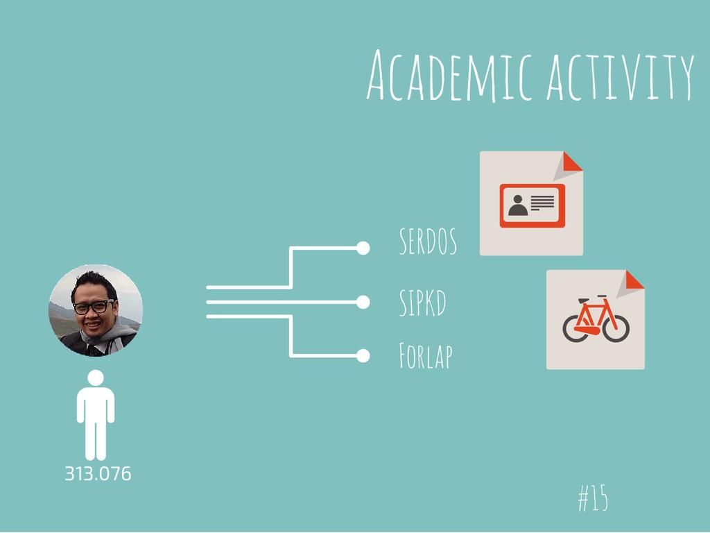 Academic activity 313.076 Forlap SIPKD SERDOS #...