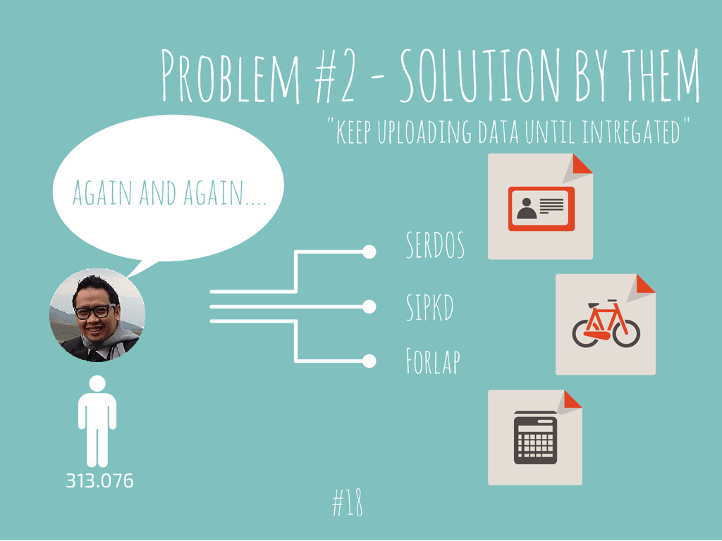 Problem #2 - SOLUTION BY THEM 313.076 Forlap SI...