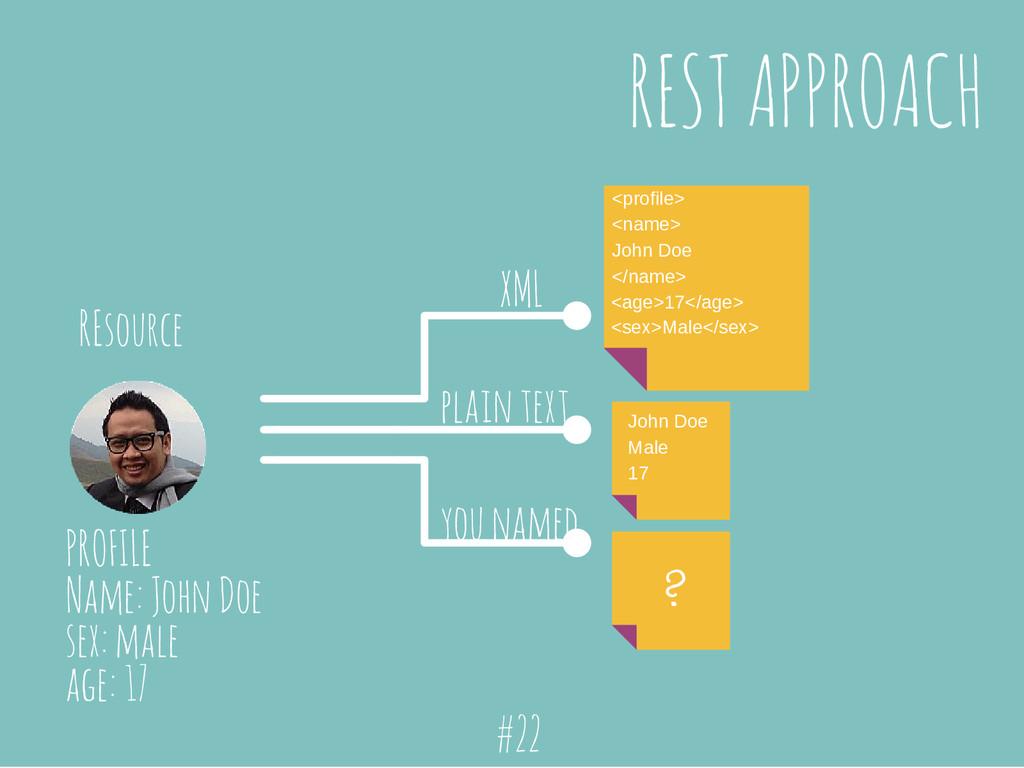 REST APPROACH REsource PROFILE <profile> XML <n...