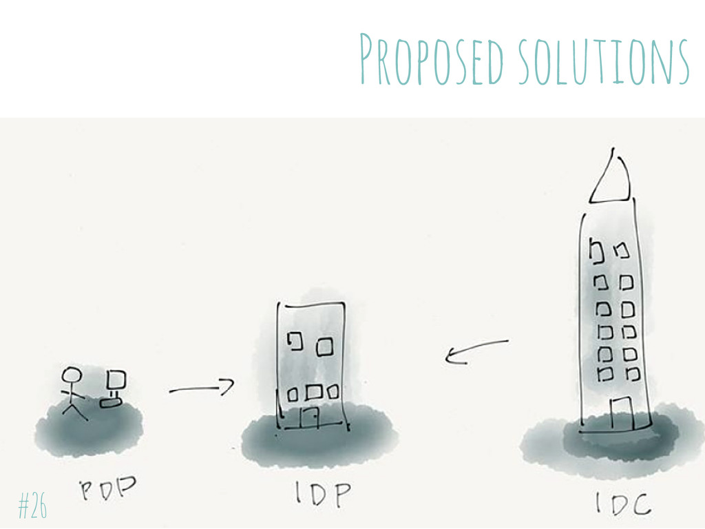 Proposed solutions #26