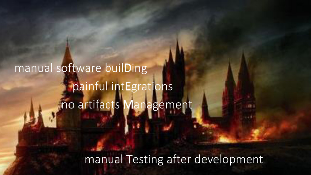 manual software builDing painful intEgrations n...