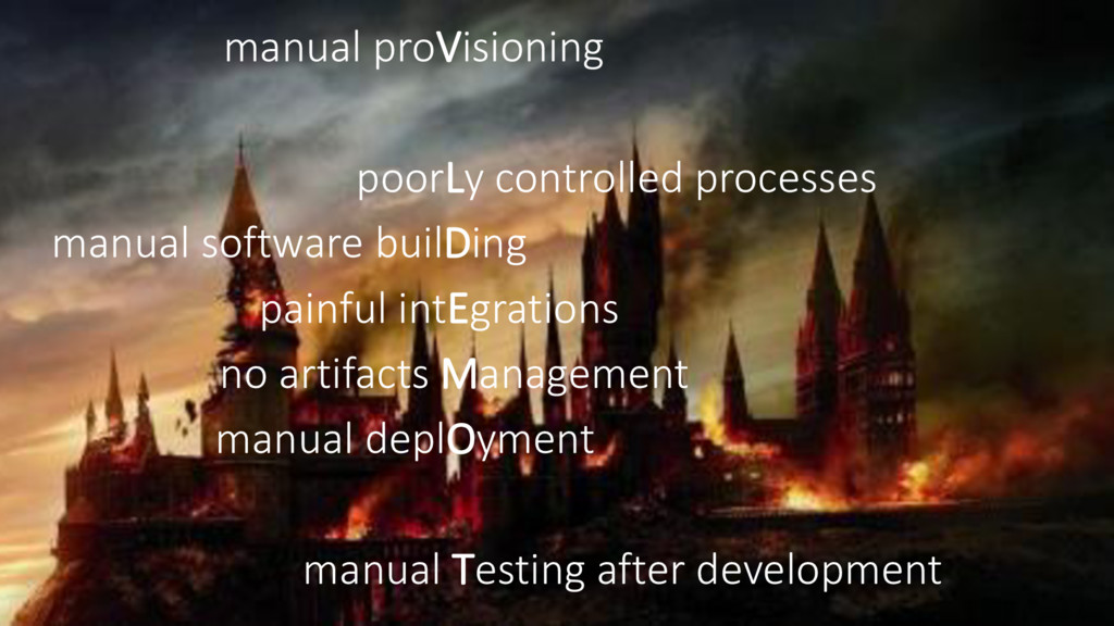 manual proVisioning poorLy controlled processes...