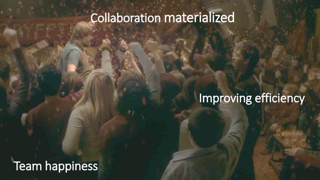 Collaboration materialized Improving efficiency...