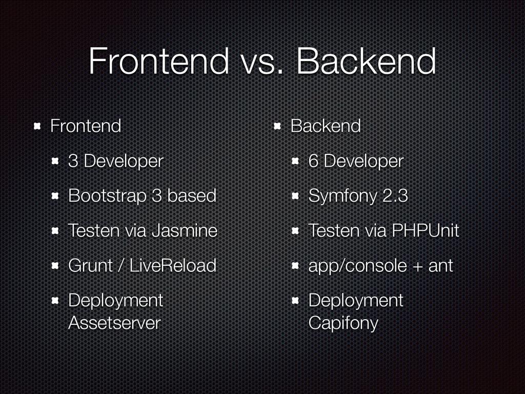 Frontend vs. Backend Frontend 3 Developer Boots...