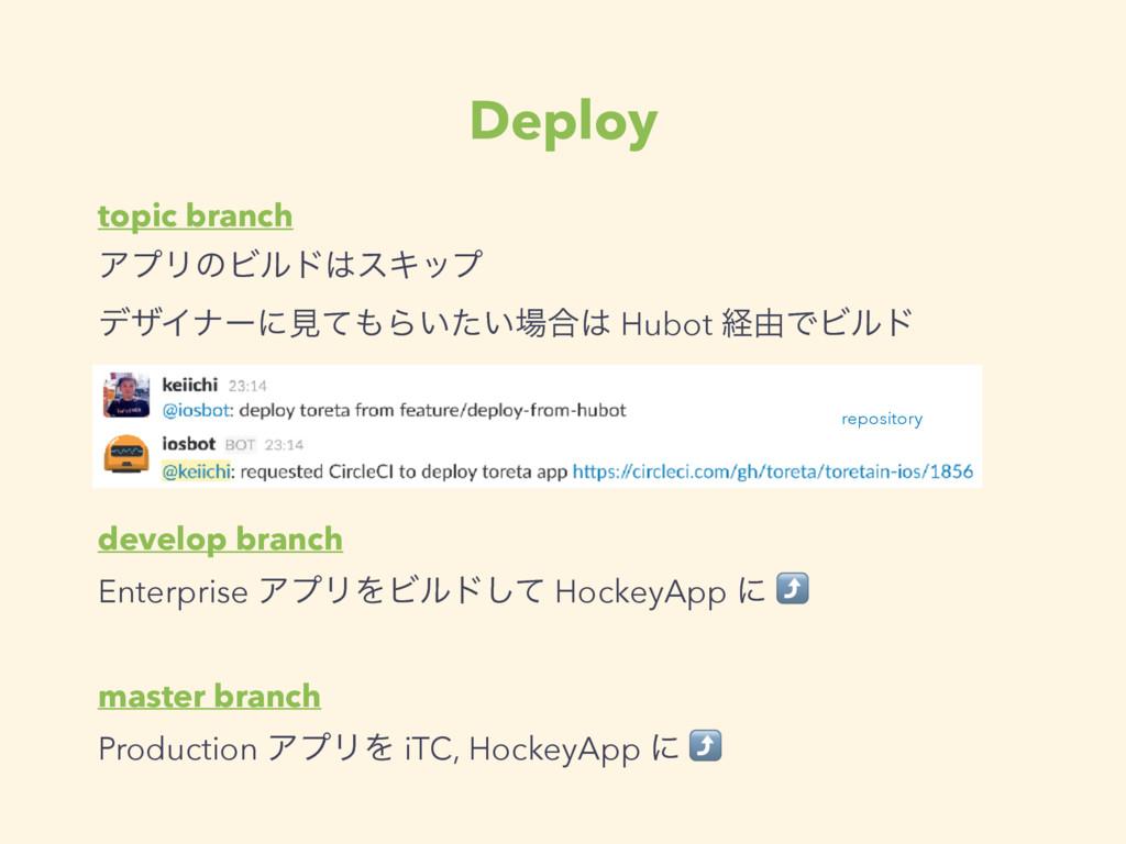 Deploy topic branch ΞϓϦͷϏϧυεΩοϓ σβΠφʔʹݟͯΒ͍͍ͨ...