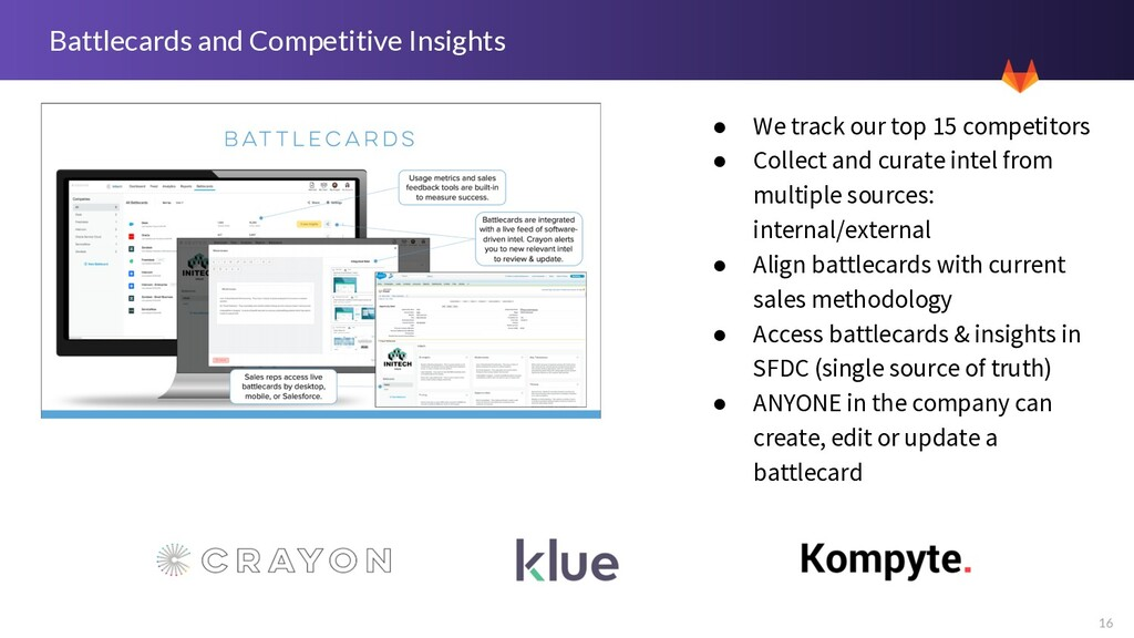 16 Battlecards and Competitive Insights ● We tr...