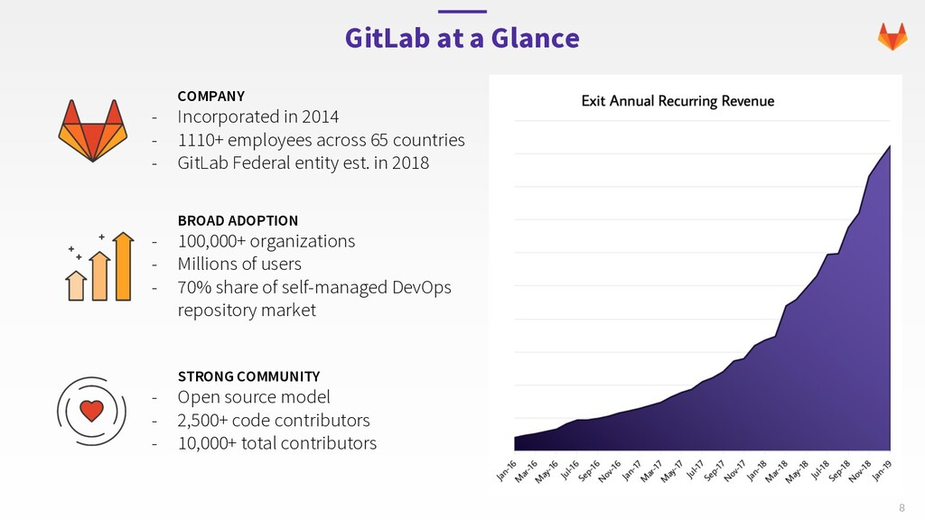 8 GitLab at a Glance COMPANY - Incorporated in ...