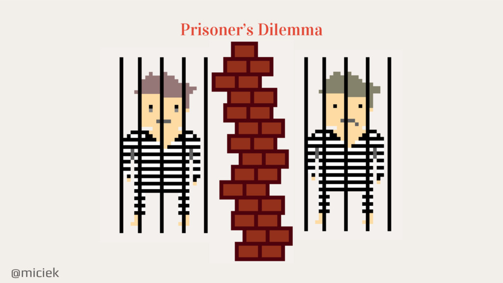@miciek Prisoner's Dilemma