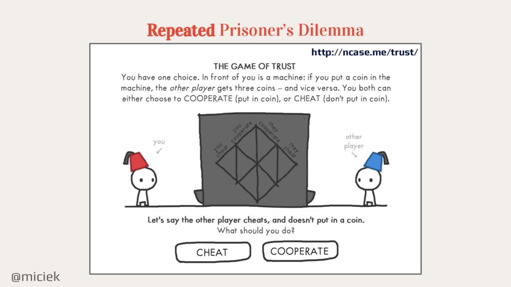 @miciek Repeated Prisoner's Dilemma http://ncas...