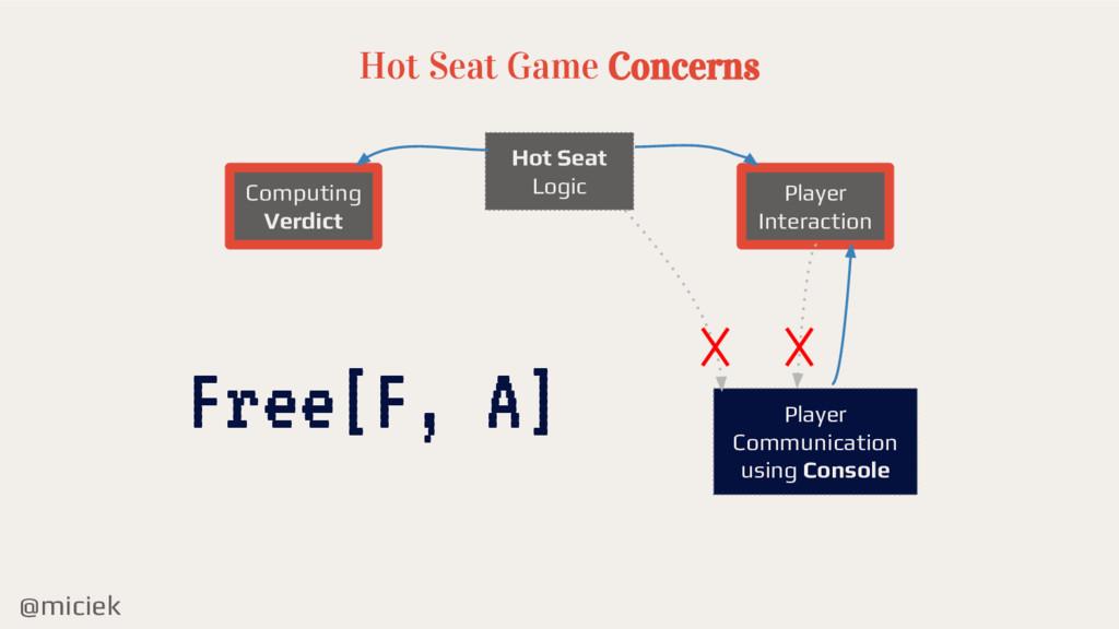 @miciek Hot Seat Game Concerns Hot Seat Logic C...