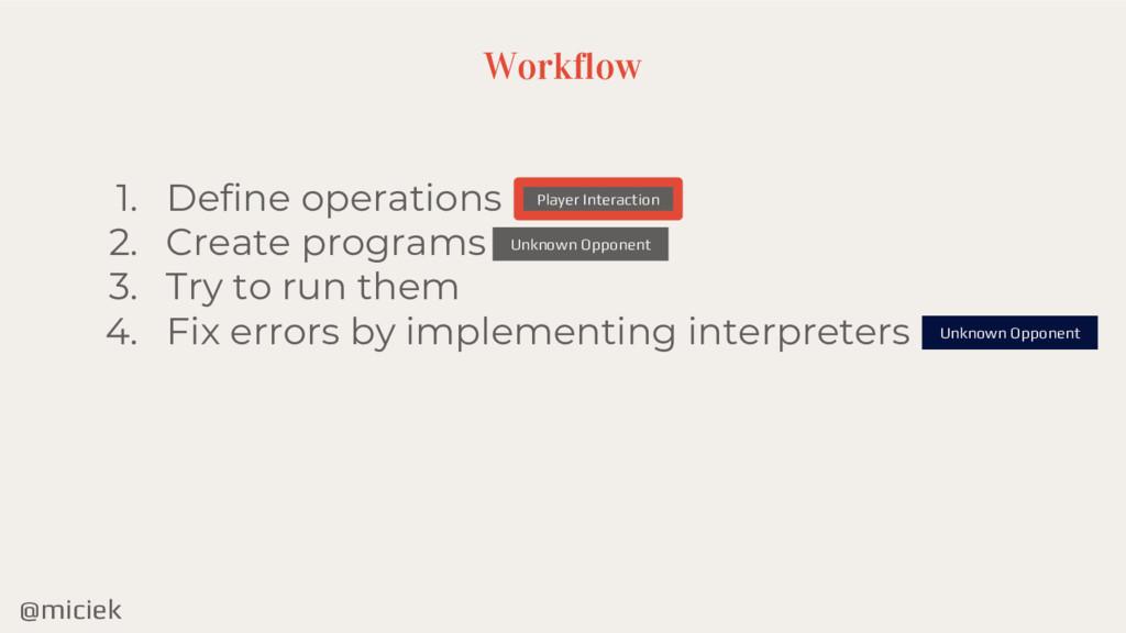 @miciek Workflow 1. Define operations 2. Create...