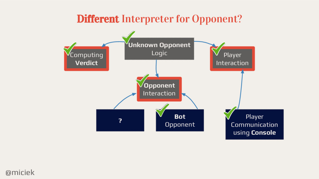 @miciek Different Interpreter for Opponent? Com...