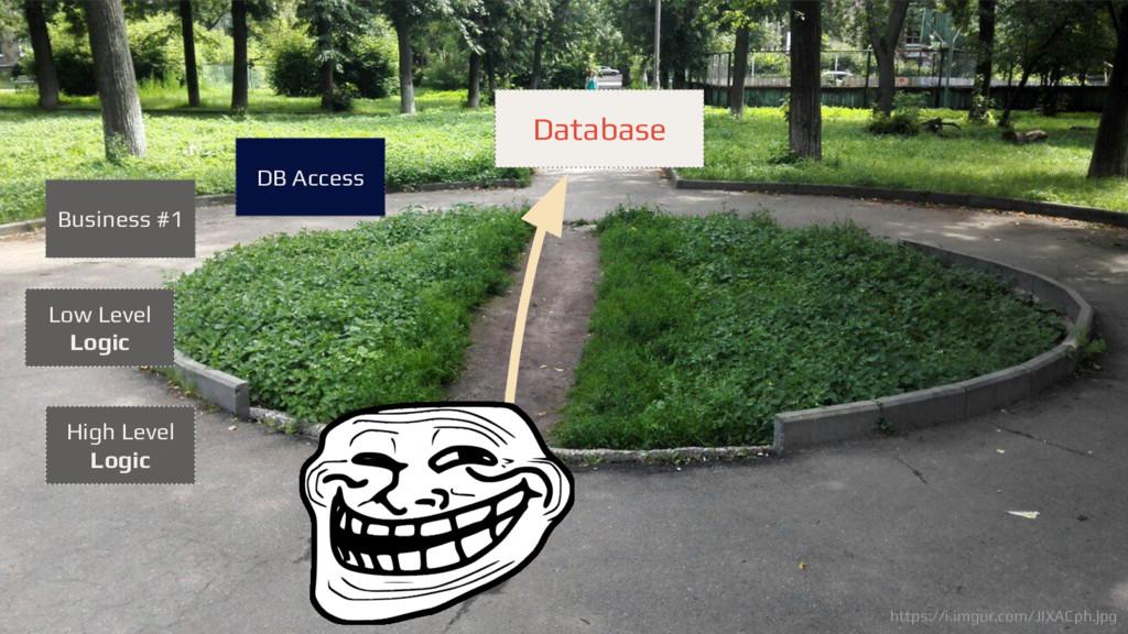 @miciek Developer Experience Database https://i...