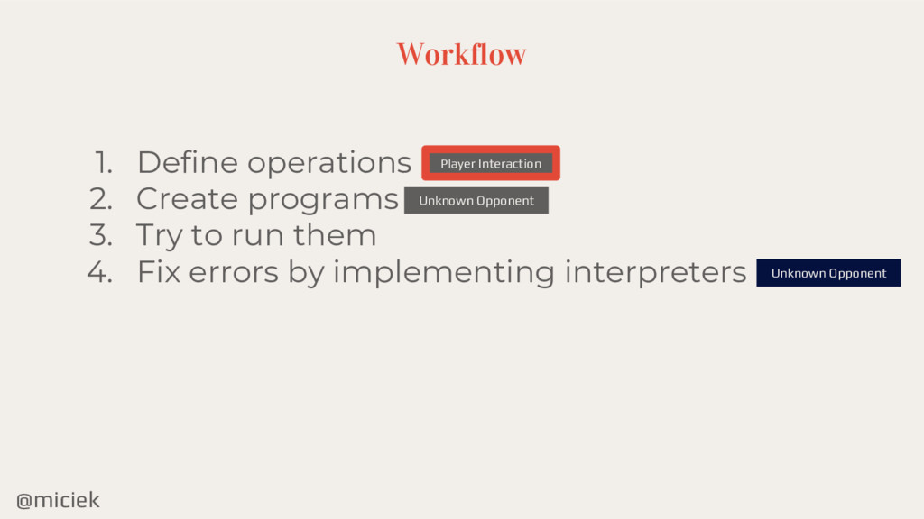 @miciek Workflow 1. Define operations 2. Create...