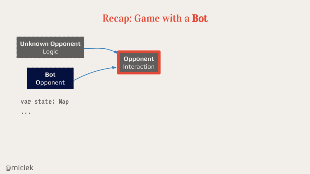 @miciek Recap: Game with a Bot Unknown Opponent...