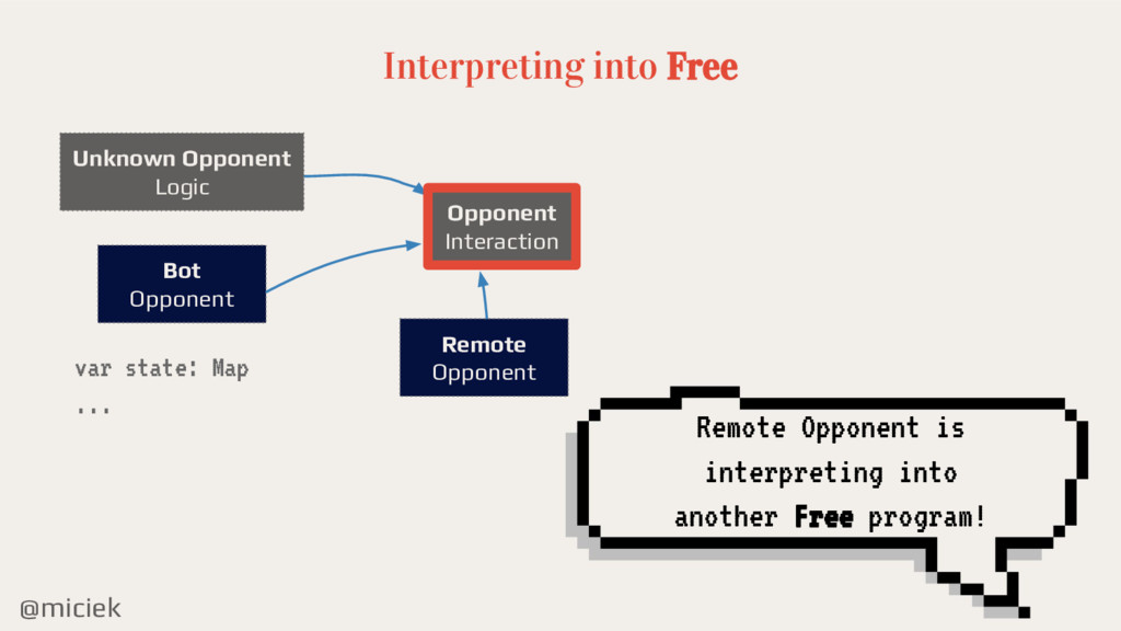 @miciek Interpreting into Free Unknown Opponent...