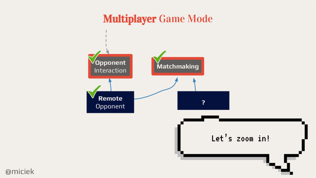 @miciek Multiplayer Game Mode Opponent Interact...