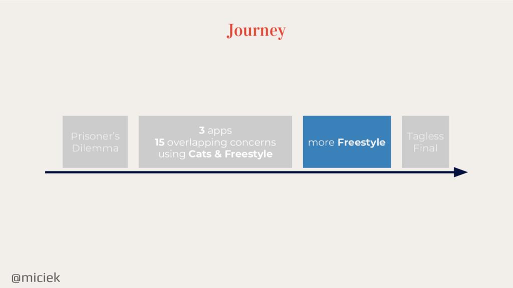 @miciek Journey Prisoner's Dilemma 3 apps 15 ov...