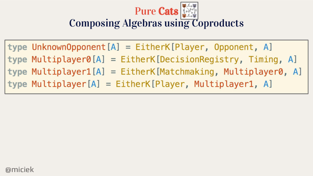 @miciek Pure Cats Composing Algebras using Copr...