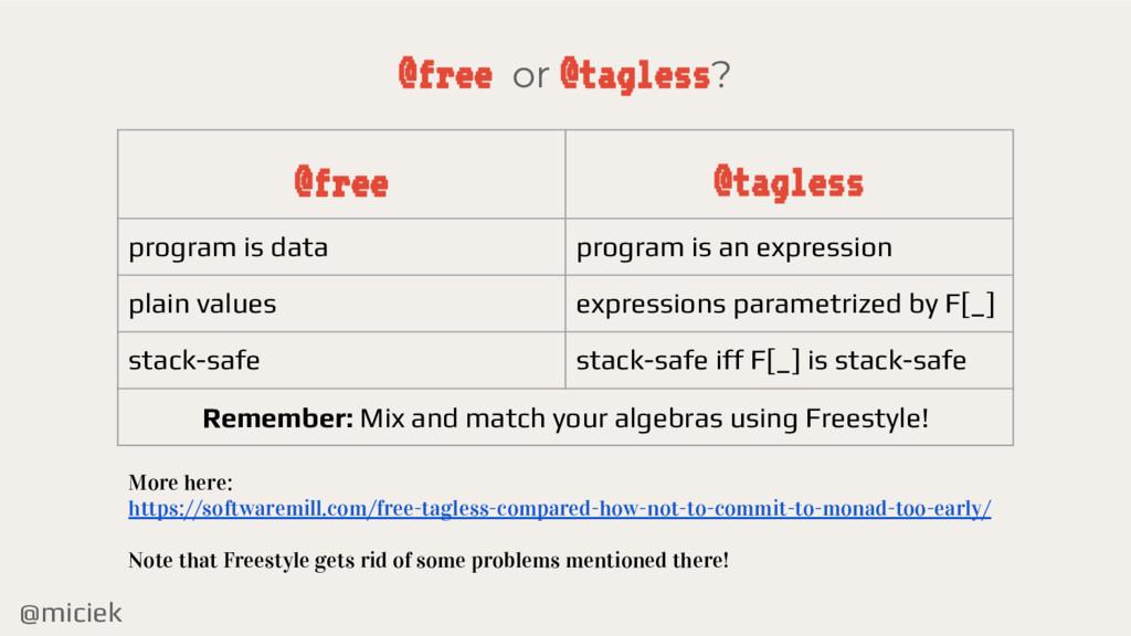 @miciek @free or @tagless? @free @tagless progr...