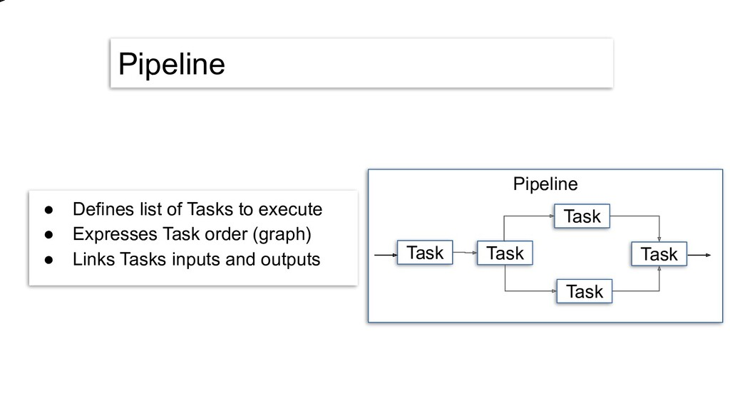 Pipeline ● Defines list of Tasks to execute ● E...