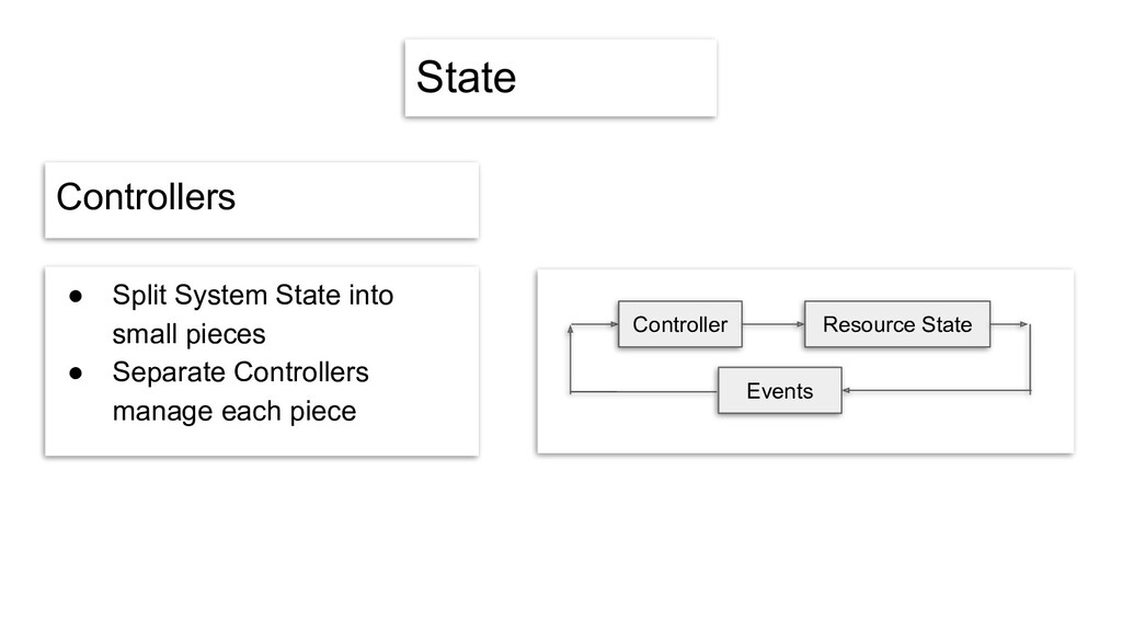 State Controllers ● Split System State into sma...