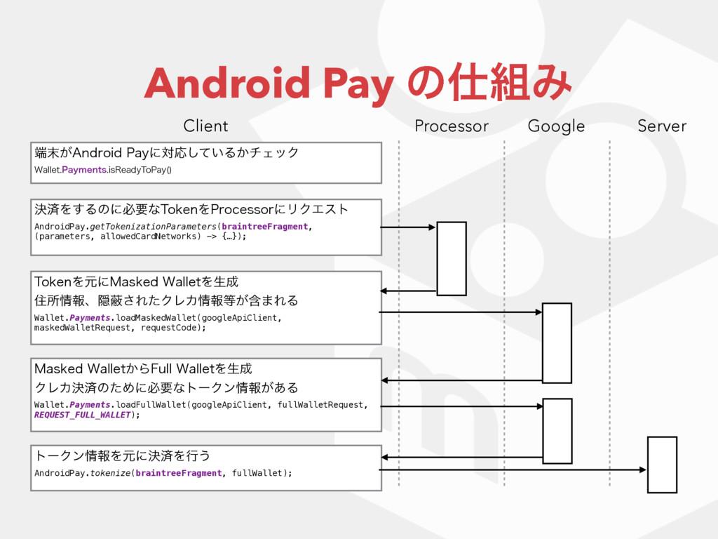 "Android Pay ͷΈ ͕""OESPJE1BZʹରԠ͍ͯ͠Δ͔νΣοΫ 8BM..."