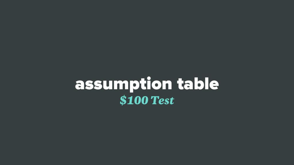 assumption table $100 Test