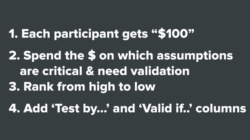 "1. Each participant gets ""$100"" 2. Spend the $ ..."