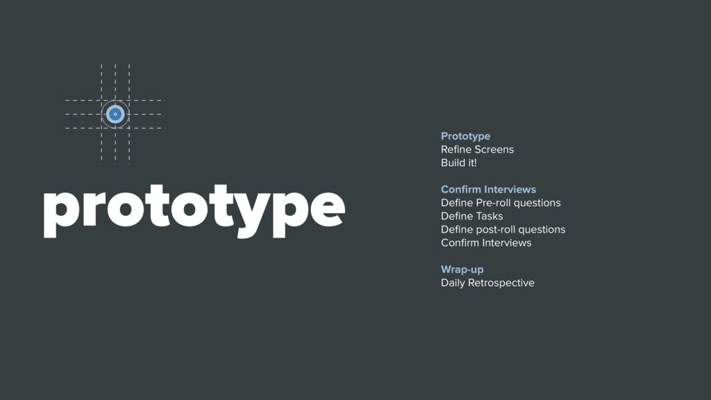 prototype Prototype Refine Screens Build it! Con...