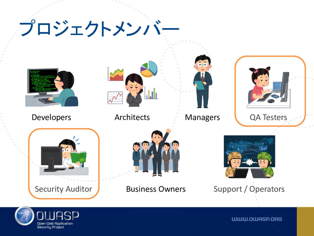 プロジェクトメンバー Developers Business Owners QA Tester...