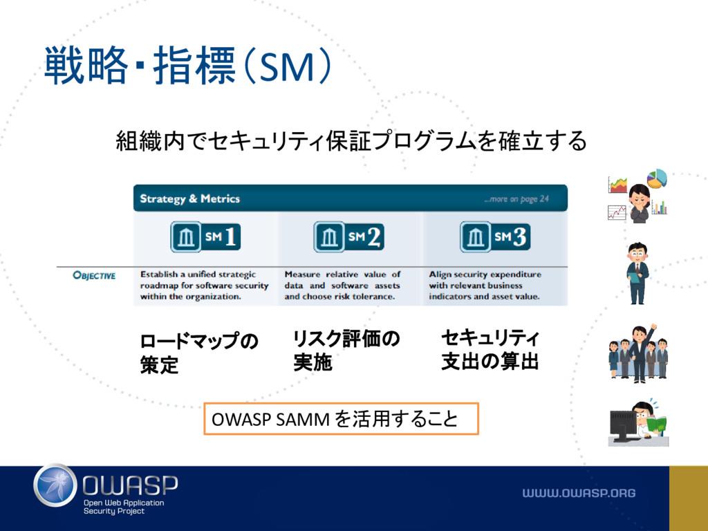 戦略・指標(SM) 組織内でセキュリティ保証プログラムを確立する OWASP SAMM を活用...