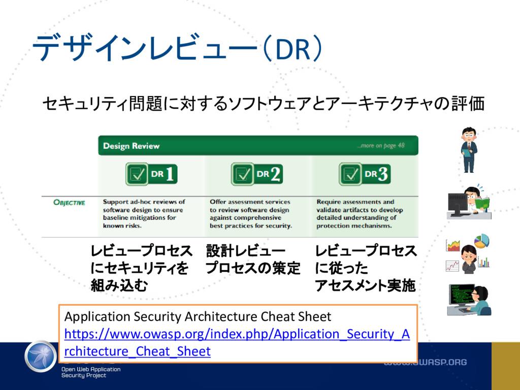 デザインレビュー(DR) Application Security Architecture ...