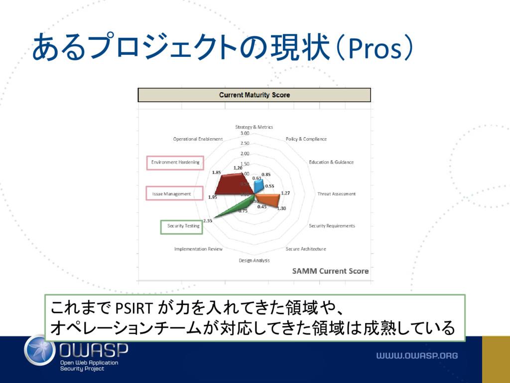 あるプロジェクトの現状(Pros) これまで PSIRT が力を入れてきた領域や、 オペレーシ...