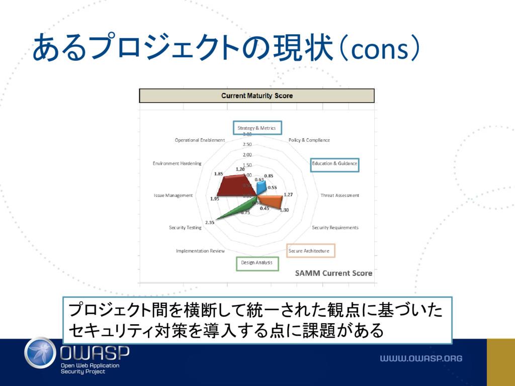 あるプロジェクトの現状(cons) プロジェクト間を横断して統一された観点に基づいた セキュリ...