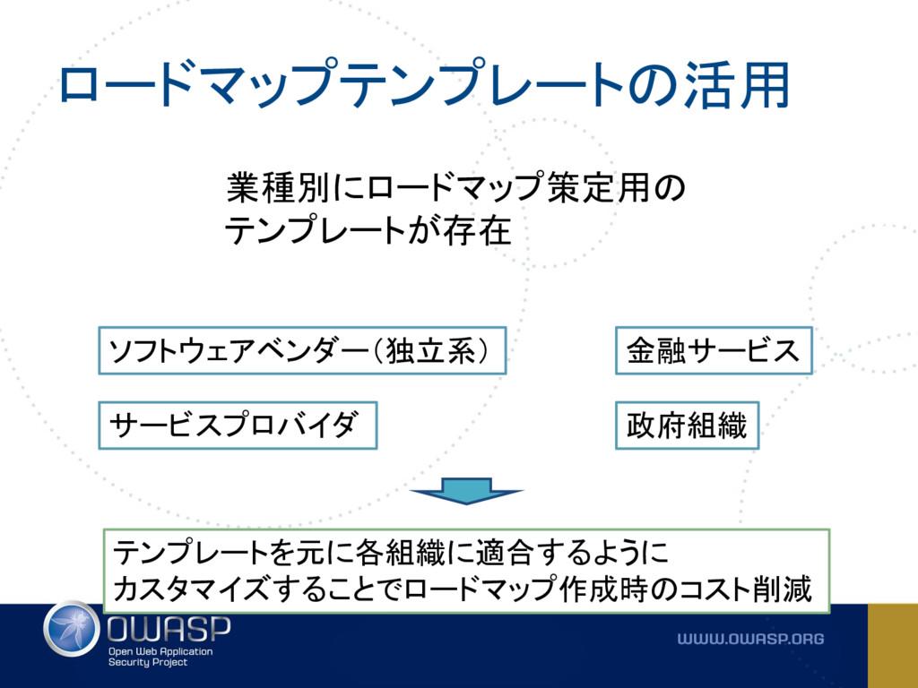 ロードマップテンプレートの活用 業種別にロードマップ策定用の テンプレートが存在 ソフトウェア...