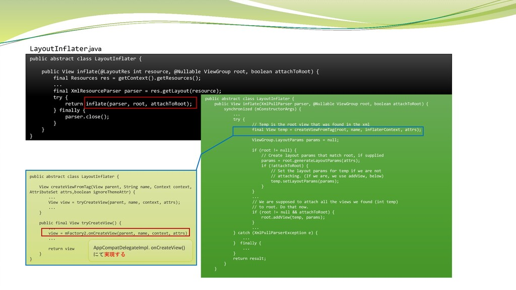 LayoutInflater.java public abstract class Layou...
