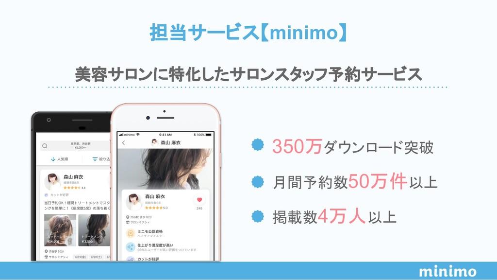 担当サービス【minimo】 350万ダウンロード突破 月間予約数50万件以上 掲載数4万人以...