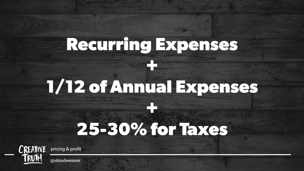 Recurring Expenses + 1/12 of Annual Expenses + ...