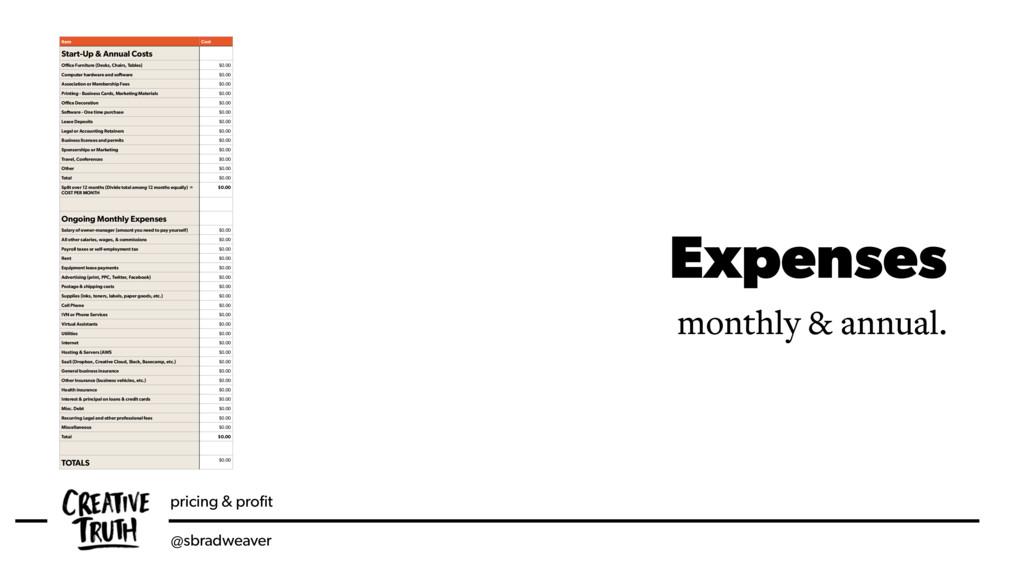 pricing & profit @sbradweaver Expenses monthly &...